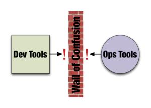 Dev vs Operations tools